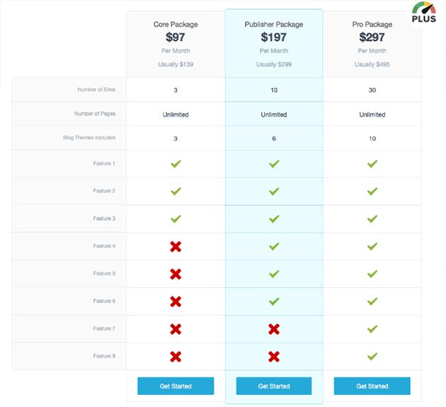optimizepress-pluspack-pricetable